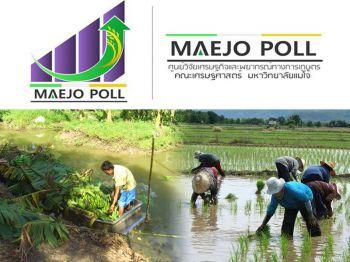 แม่โจ้โพลล์เผยวัยรุ่นไทยเมินภาคเกษตรแม้รู้ว่าสำคัญต่อศก.ชาติ