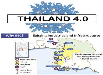 เช็คเครื่องยนต์'EEC' พร้อมไหม?..พาไทยสู่ยุค4.0