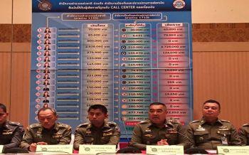 หมายจับเพิ่ม 100 คนไทยร่วมแก๊งคอลเซ็นเตอร์ แฉปลอมหมายศาลตุ๋นเหยื่อ