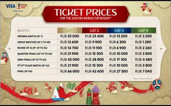 'รัสเซีย'แชมป์!  ซื้อตั๋วบอลโลกเฉียดล้าน  ถ่ายสดพร้อมกัน204ชาติ