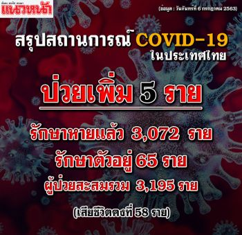 เกาะติด! รายงานสถานการณ์ผู้ติดเชื้อไวรัส COVID-19 ทั่วโลก